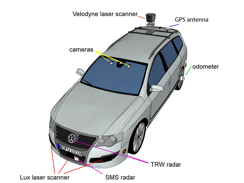 Sensor configuration of the autonomous vehicle MadeInGermany.